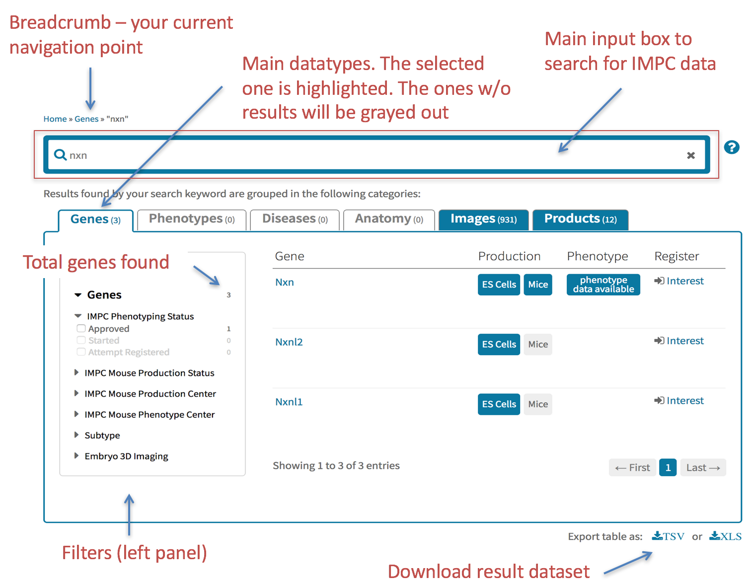 International Mouse Phenotyping Consortium Documentation ...
